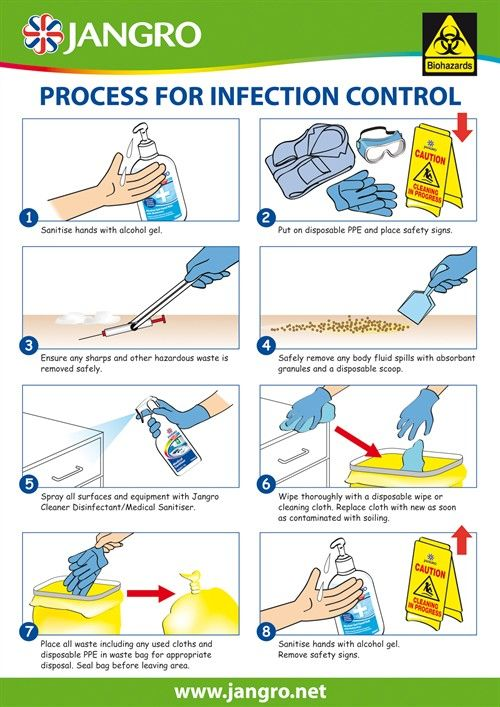 64 Best Infection Control Images On Pinterest Infection