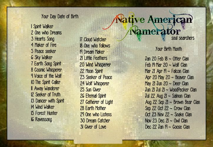 17 Best Images About Native American Zodiac On Pinterest