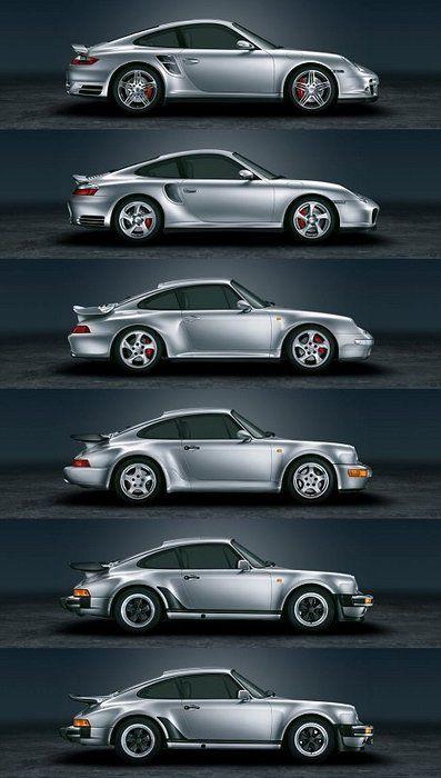Porsche 911 Turbo: evolution