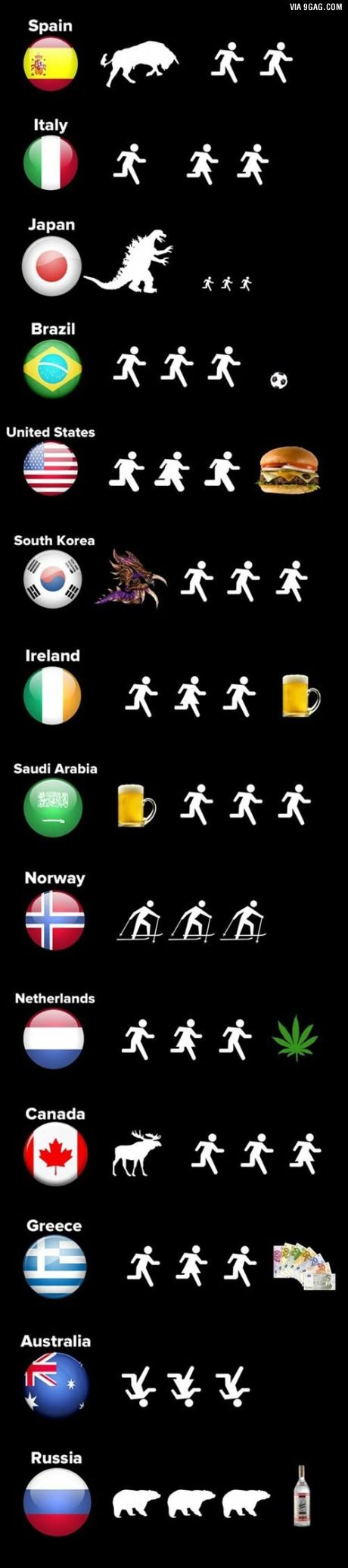 Why people run in different countries? #9Gag #funny #humor