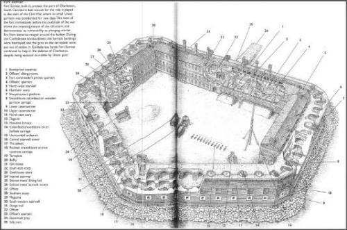 Scale model of Fort Sumter in Charleston SC harbor (Before Civil War 1861)