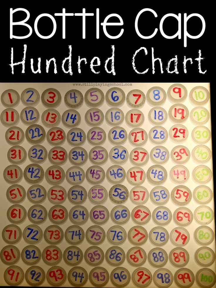 Bottle Cap Hundred Chart: Loose Parts Math on the Light Table from Still Playing School