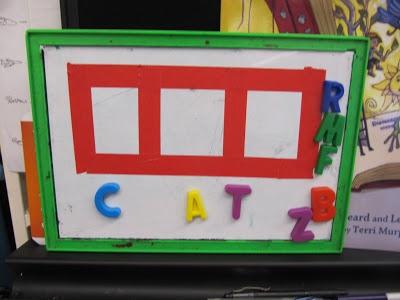 Joyful Learning In KC: Elkonin boxes