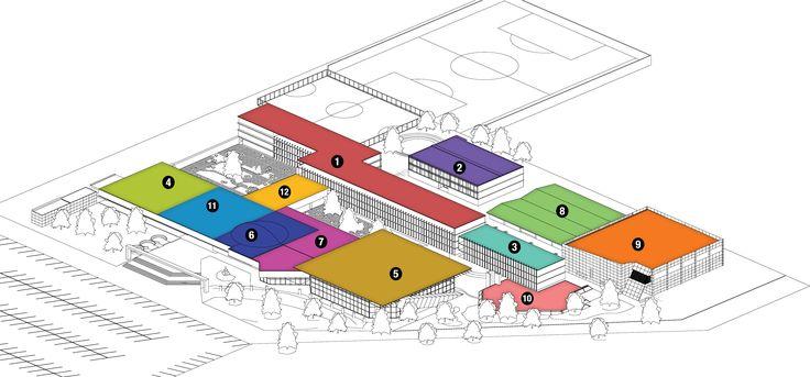 Facultad de Arquitectura / UANL
