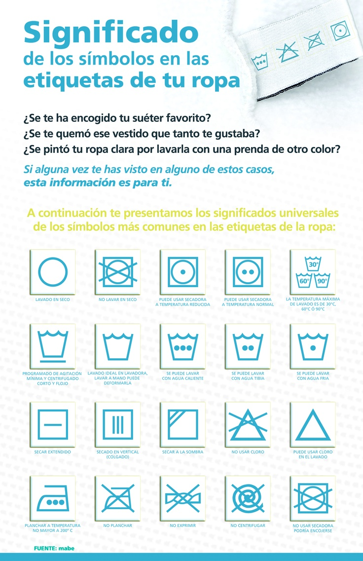¿Sabes que significan los simbolos en las etiquetas de tu ropa?