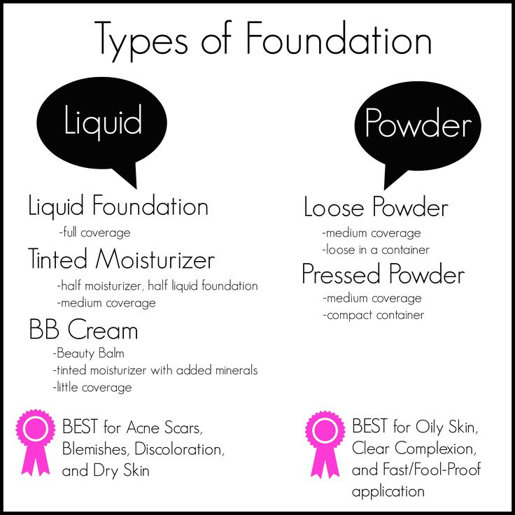 Liquid vs Powder Foundation Pros & Cons