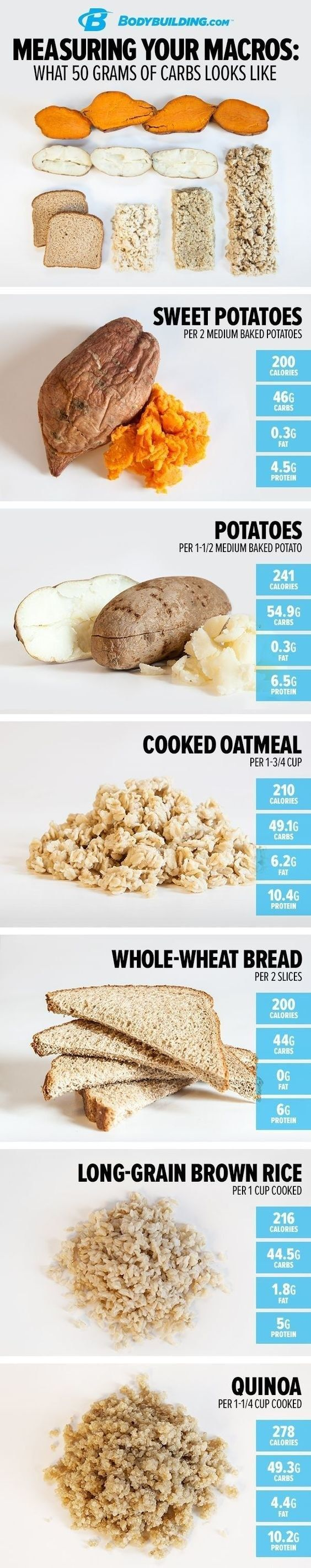 And for visually understanding what carb portion sizes even look like and how they fit into your overall meal: | 21 Cheat Sheets For Getting Superhero Abs