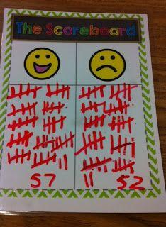 Whole Brain Teaching - The Scoreboard behavior management technique
