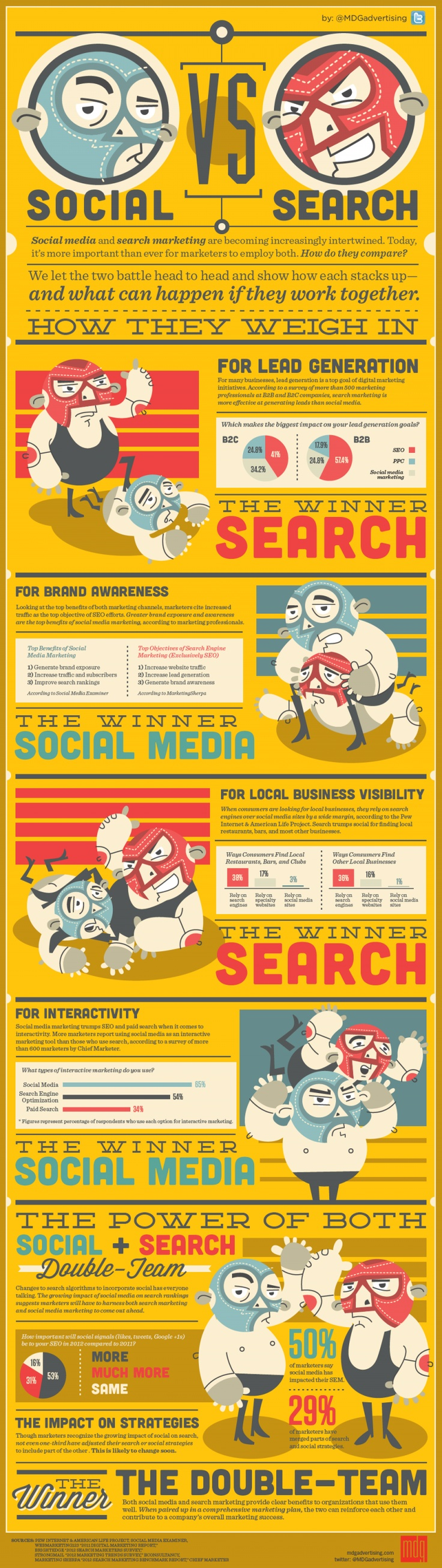 social versus search