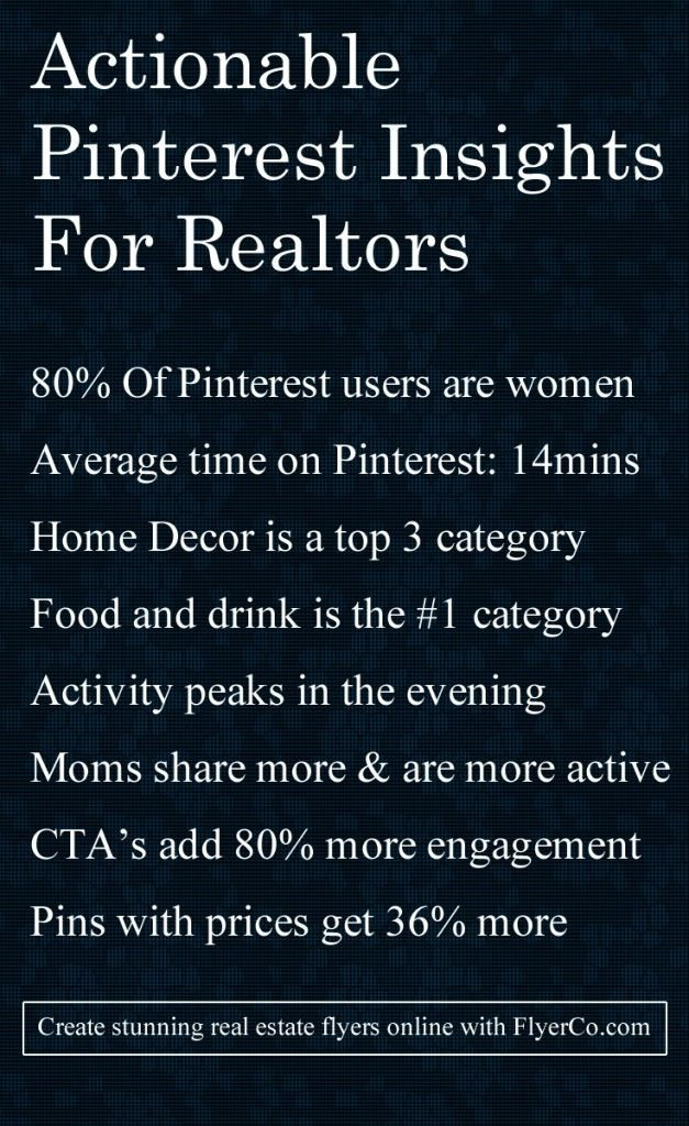 103 best real estate career images on pinterest dream houses aminulv i will design book ebook interior or layout for 10 on www fandeluxe Choice Image