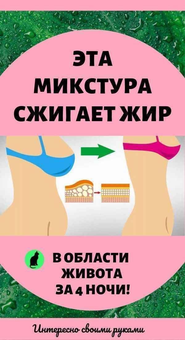 Диета для быстрого похудения в области живота