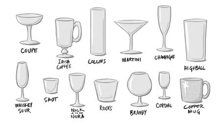 Barware Glasses - Getting Started - Mixology Diary