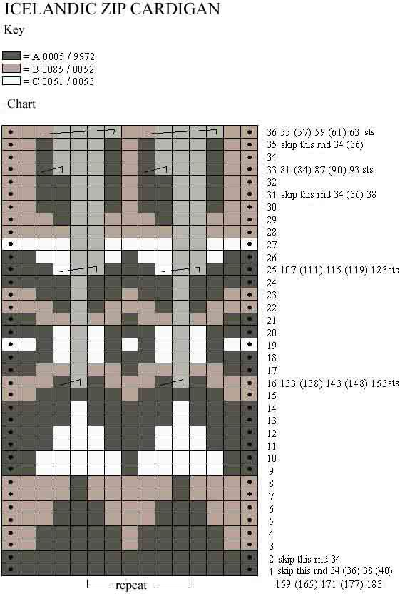 knitting pattern chart and complete pattern for traditional scandinavian style sweater  http://www.iceland-vacation-information.com/icelandic_design_sweater.html