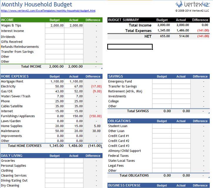 Vertex42 Budget Templates for Excel Budget Pinterest Budget - excel budget template