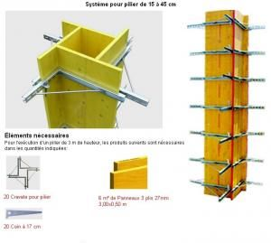 Coffrage de pilier Tunisie