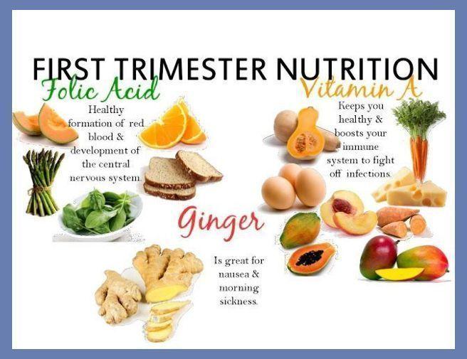Diät im ersten Trimenon der Schwangerschaft