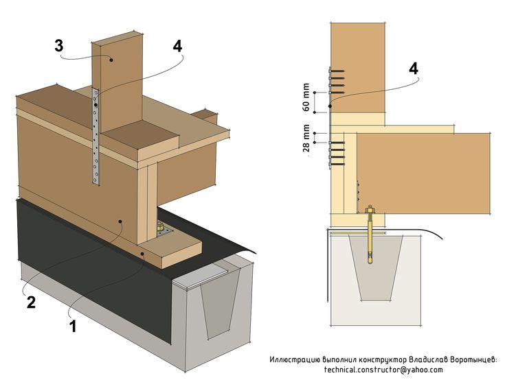 Рис. 9.34 Анкеровка деревянных каркасных стен к цокольному перекрытию с помощью…