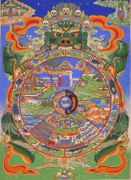 Wheel of Life Tibetan Buddhism