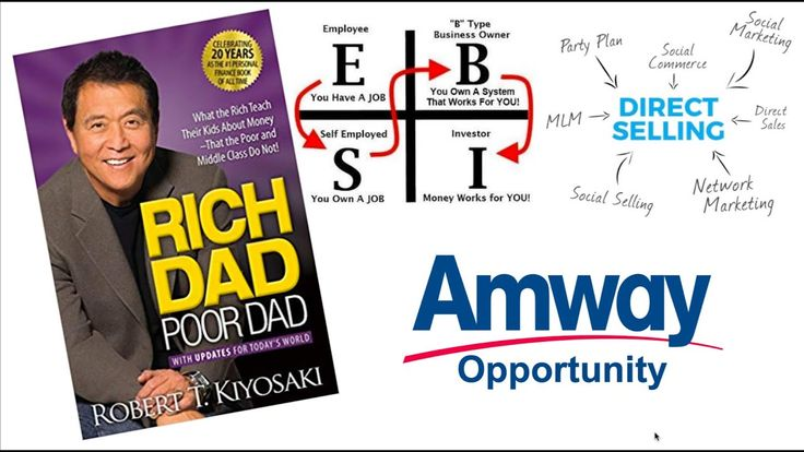 Amway Direct Selling Business Model Explains by Robert