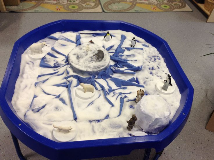Arctic small world. Using sugar as snow and various pots and lids to make the 3D effect. The children loved this!