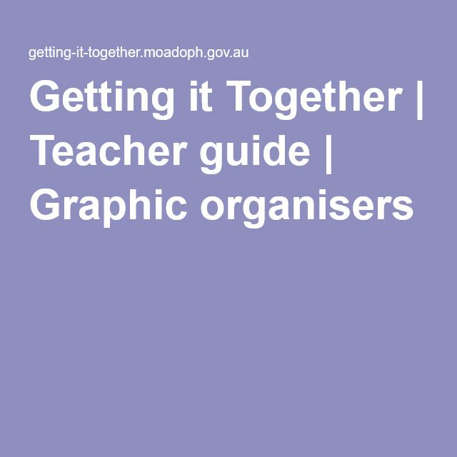 Getting it Together | Teacher guide | Graphic organisers  Different types of graphs