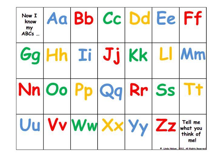 Standard ABC (Antecedent, Behavior, Consequence) Chart ...