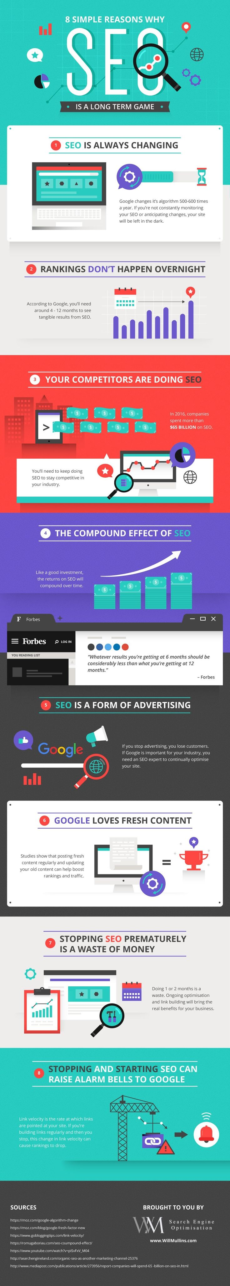 8 Simple Reasons Why SEO Is A Long Term Game - #infographic