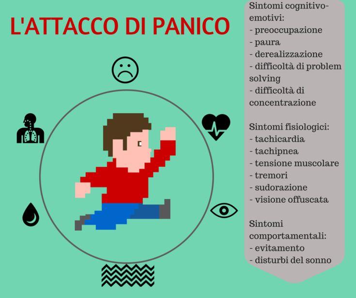attacchi di panico - panic attacks