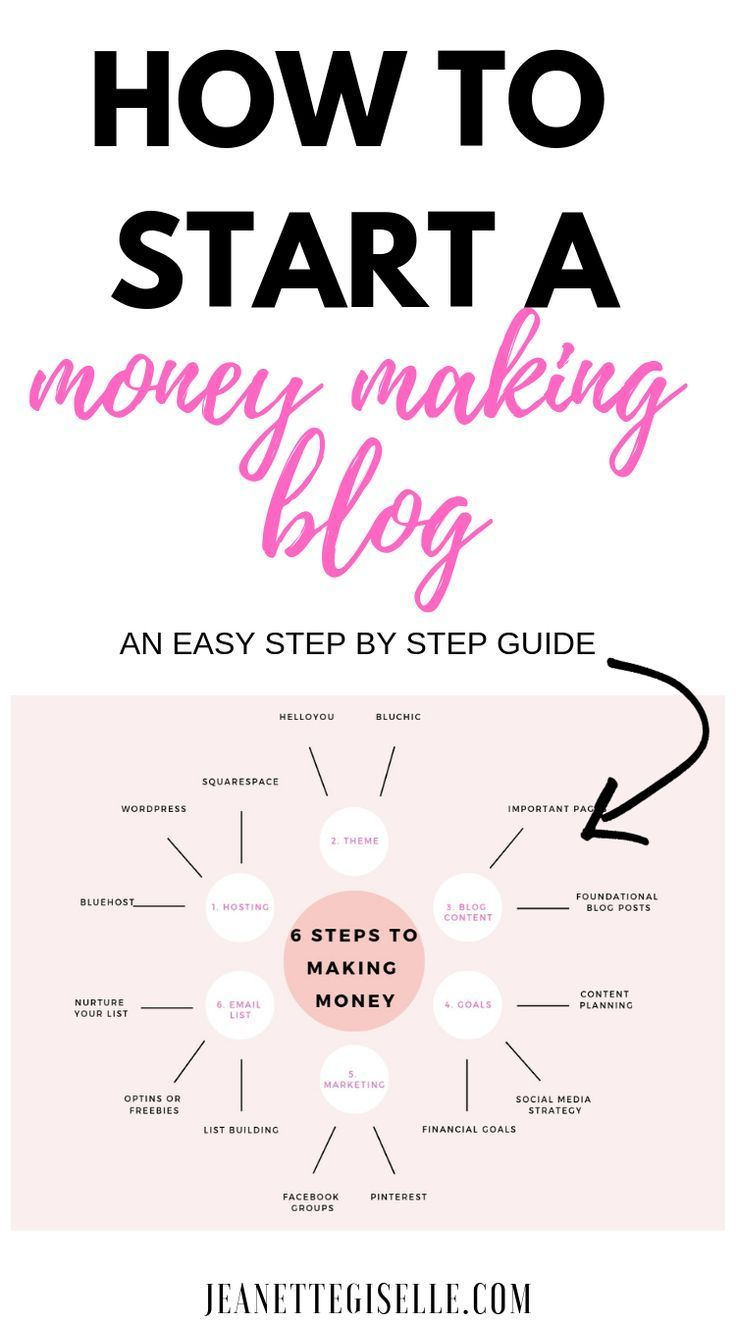 16+ Lovely Make Money On Etsy Articles Ideas – Make Money At Home Ideas