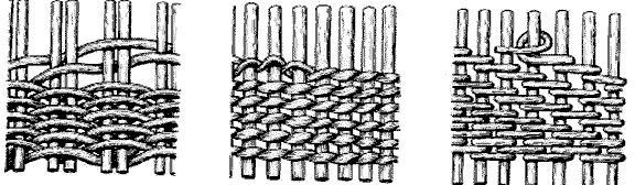 The two types of twill plaiting are: a) over-two-under-two; and 2) over-one-under-three.