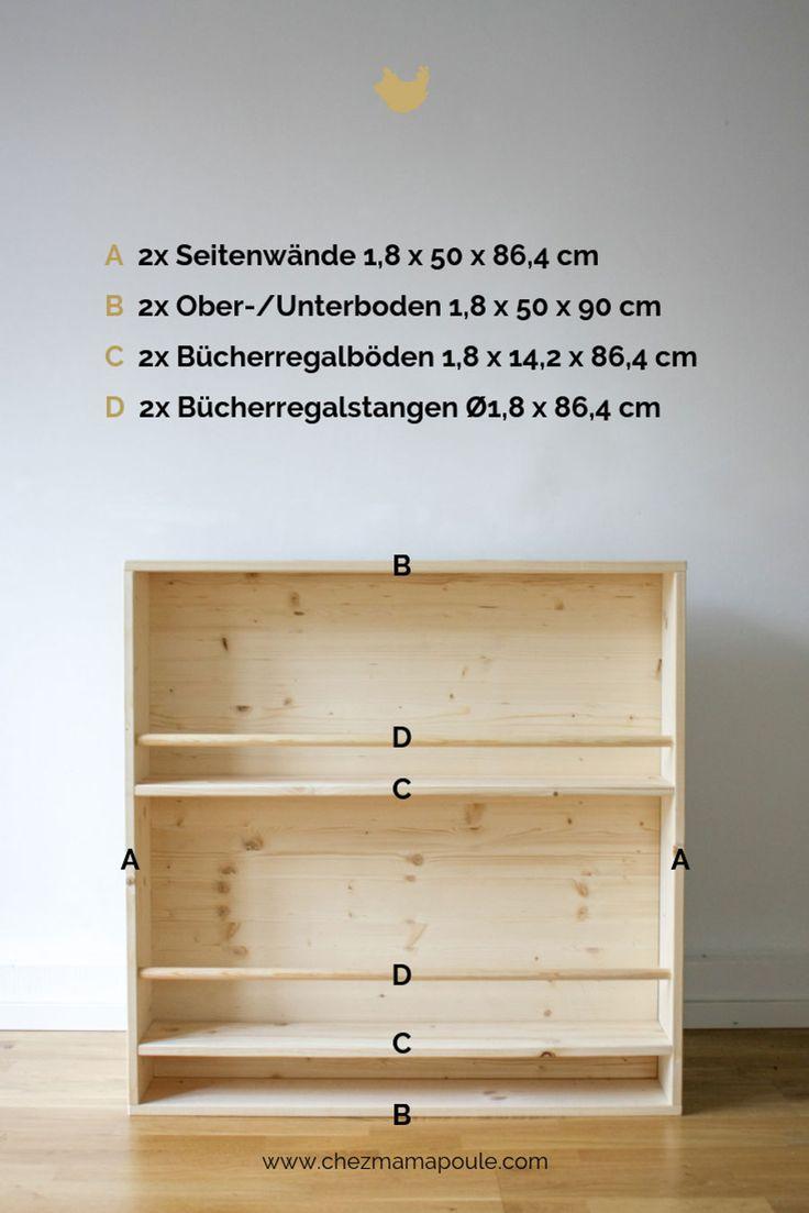 """""""Ich will mich selbst anziehen!"""" Tutorial für ein DIY-Möbel das Kleiderschrank UND Bücherregal ist. – Anieke Becker"""