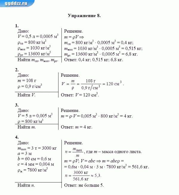 Гдз русский язык хохоева зеленина 3 класс 1 часть онлайн учебник