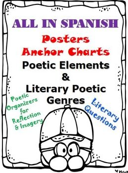 All in SPANISH.   This product contains POETRY Posters for POETRY or for a center also a cute idea for a bulletin board.  You can also use these in small groups or collaborative teamwork.  It explains the POETRY elements and four different poetry genres.Posters of definition of POETRY in detail (5 pages.)Posters with definitions RIMA, RITMO, ESTROFA, REPETECIN, IMAGINARIA.Narrative, Lyrical, Humorous, and Free verse Poetry (4 pages.)Question Posters for Poetry (1 page.)  These types of…