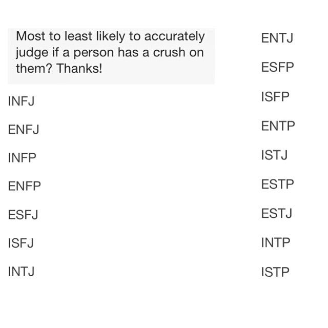 INFP INTP ISFP & ISTP Relationship Challenges
