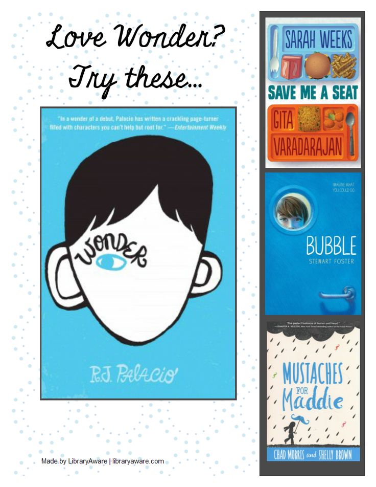 Help your patrons find read-alikes for newly released books with LibraryAware. We've designed fabulous flyers using NoveList's  featured read-alikes. Makes you want to sing aloud, doesn't it?