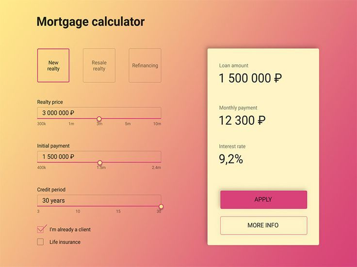 Pin On Mortgage Calculator