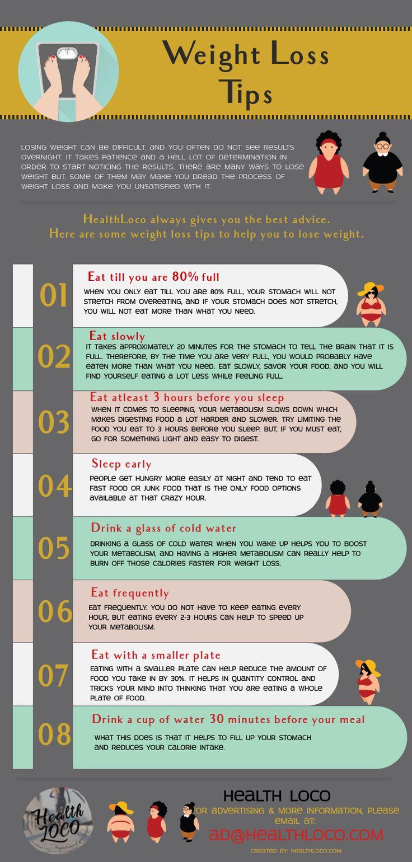 Does green tea burn belly fat fast