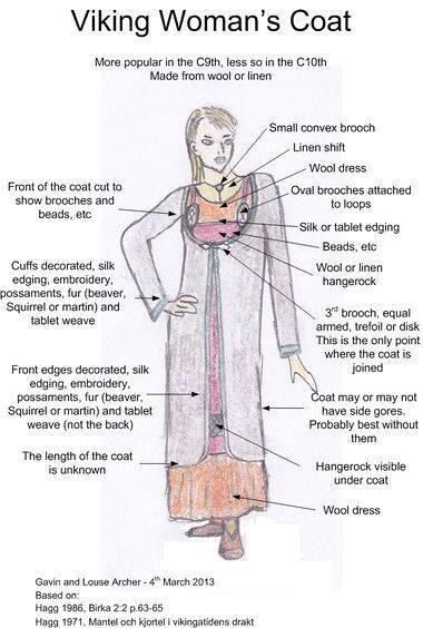 Viking woman's dress