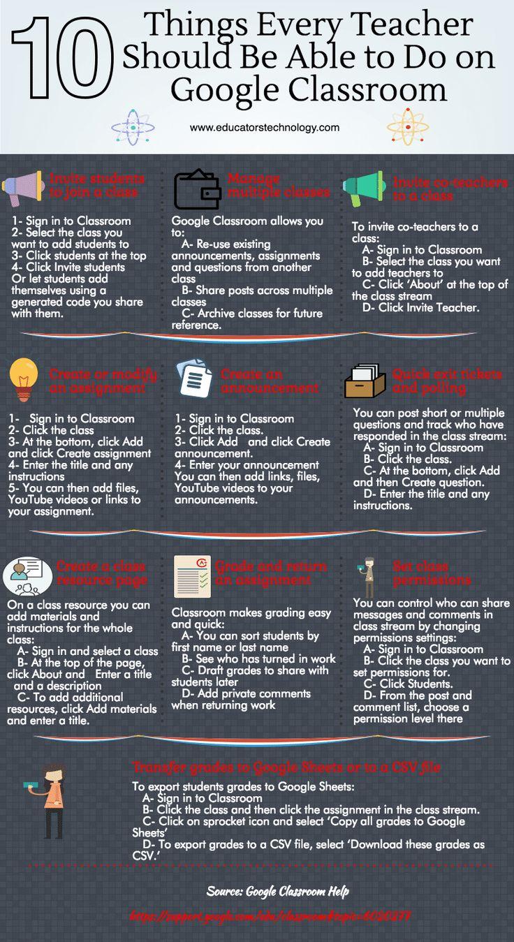 Best 25 teachers online ideas on pinterest online middle school google classroom cheatsheet for the online teacher infographic xflitez Image collections
