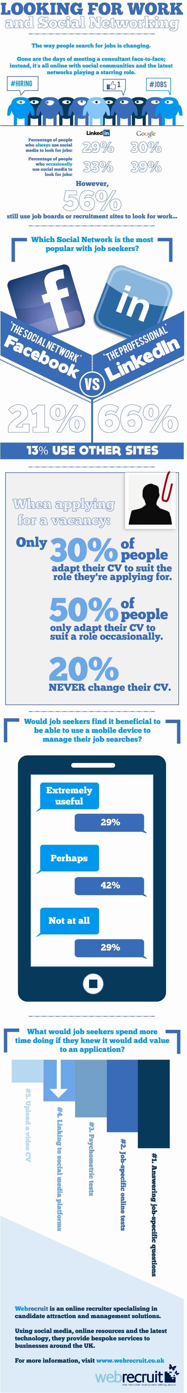 Who's using #socialmedia to find a job? #infographic