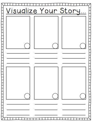 Writing Process Anchor Charts (Sample Page)