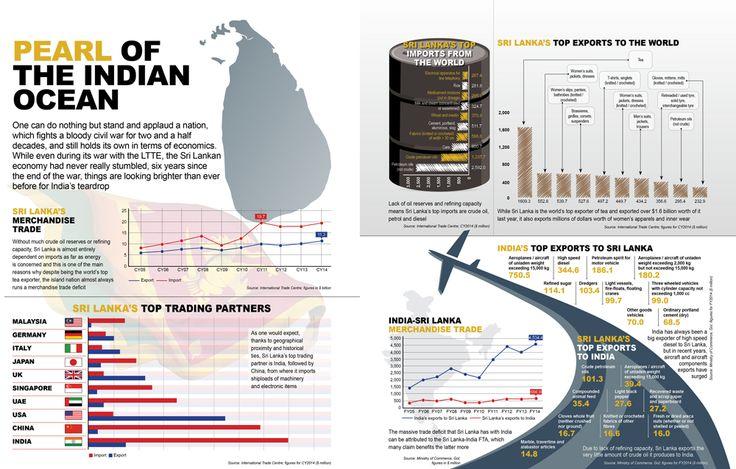 Spotlight-Sri-Lanka-The-Dollar-Business