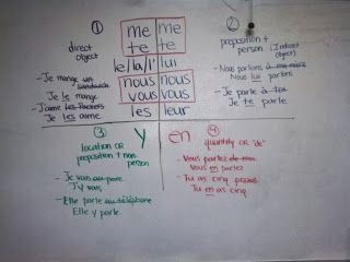 Teaching Object Pronouns I have found, however, that by using a cross, it is easy to teach the students all of them on one piece of paper. The pronouns are in four different categories: 1) Direct Objects 2) Indirect Objects (preposition + person) 3) Preposition + non person or location 4) Quantity or De