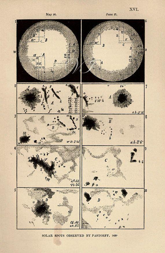 solar system 1890s - photo #49