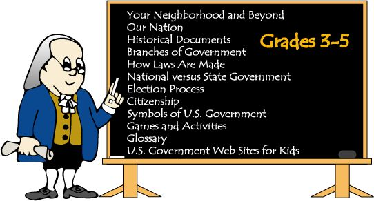 Ben's Guide to Government for Kids--neighborhood & beyond, nation, historical documents, branches of government, how laws are made, national vs state gov, election process, citizenship, symbols of US gov, games, links to US gov websites for kids