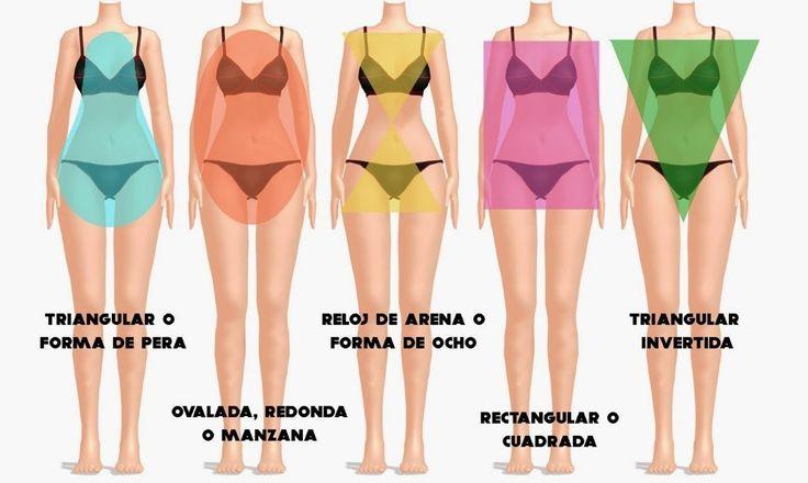 Qué prendas usar según la forma de nuestro cuerpo - Soy Moda