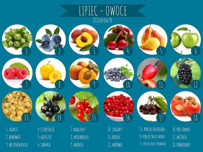 Jakie owoce i warzywa warto kupować i jeść w lipcu? Kalendarz sezonowości, infografiki.  #dieta #fit #healthyliving #healthyliving #fruit  #eatclean