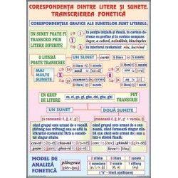 Corespondenta dintre litere si sunete / Complementele circumstantiale (2)