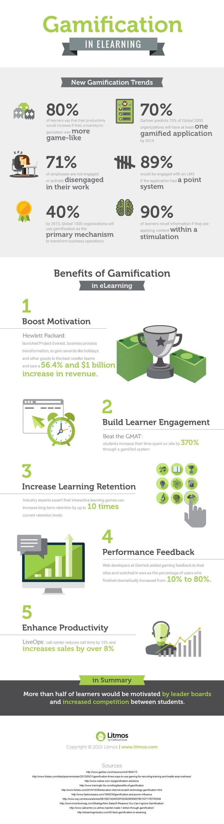 Gamification in eLearning Infographic - http://elearninginfographics.com/gamification-elearning-infographic/