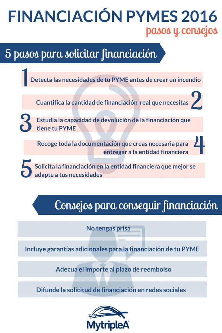 #Financiación para #PYMEs en #2016: pasos y consejos. #infografía